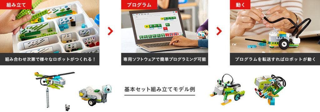 都筑ふれあいの丘教室 ロボットプログラミング初級コース レゴWeDo